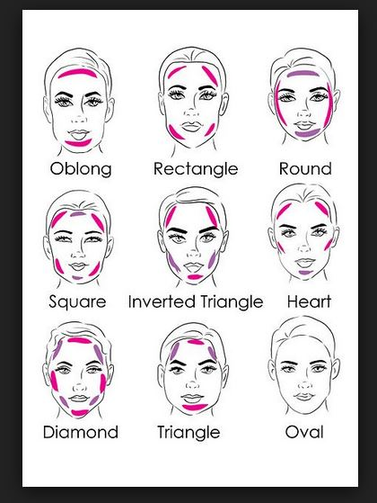 Highlight And Contour How Does It All Work Beauty By Mahreen Khan